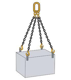 Grade 8 Three and Four Leg Chain Slings EN 818-4