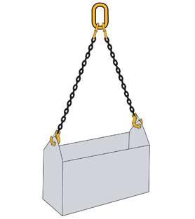 Grade 8 Two Leg Chain Slings EN 818-4