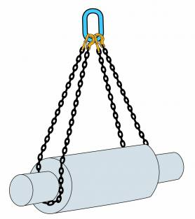Grade 8 Chain Sling Working Load Limit Chart